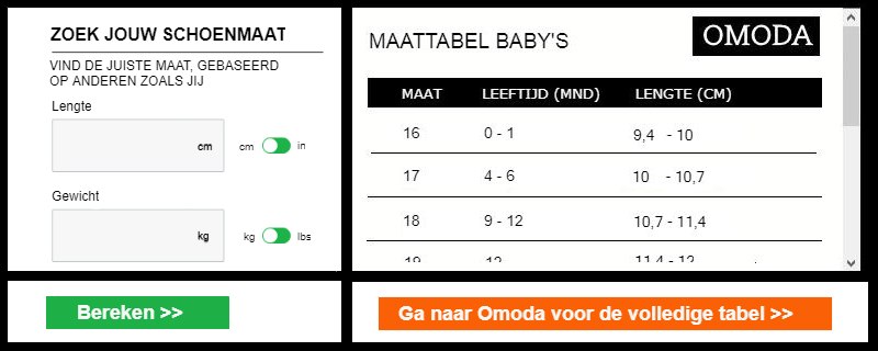 Tabel Omoda Babys